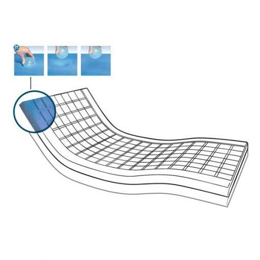 Colchón viscoelástico Combiflex - Opcional