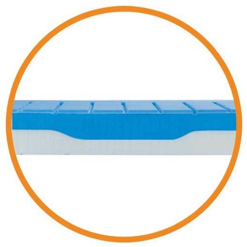 Colchón Viscoelástico Viscoflex