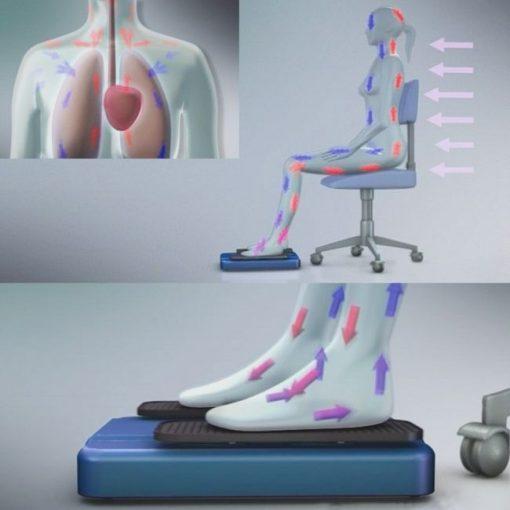Happylegs - La máquina de andar sentado